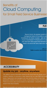 cloud computing email and storage services essay Writepass - essay writing - dissertation topics [toc]what is the cloud computingbenefitsbibliographyrelated what is the cloud computing cloud computing is using information technology services outside of your business to support either your entire information technology requirement and needs or just part of it.